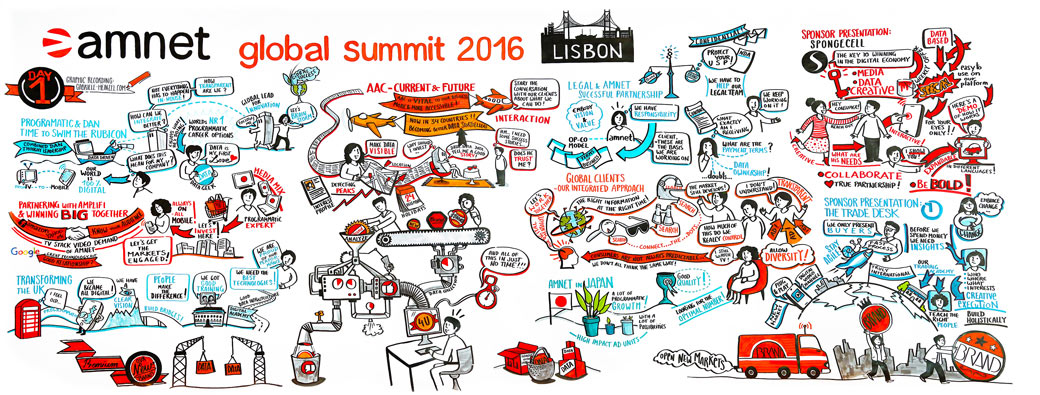 amnet Global Summit Graphic Recording