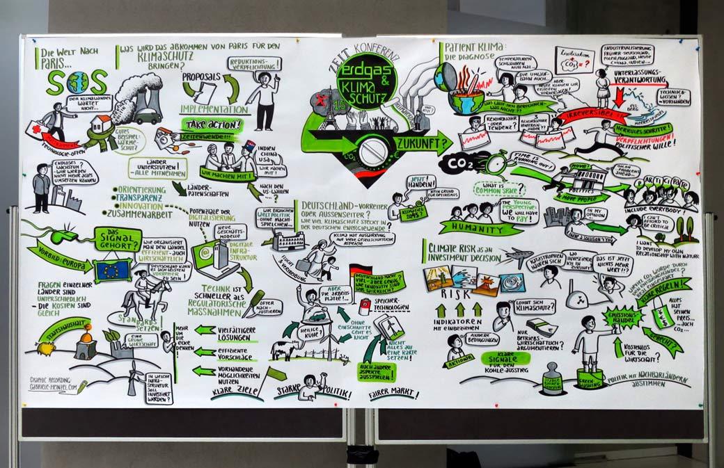 ZEIT Konferenz 2016 Graphic Recording Gabriele Heinzel