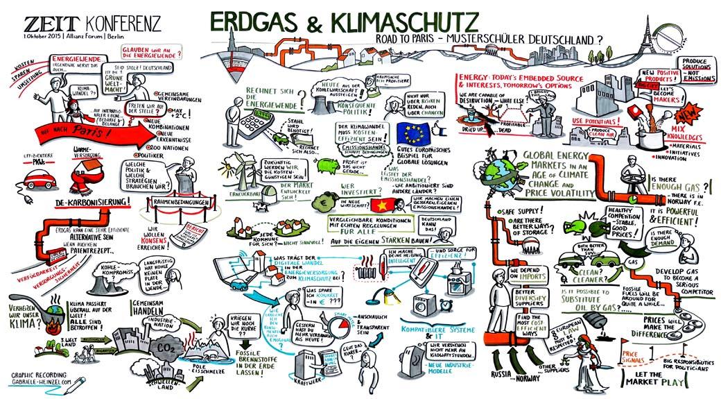 ZEIT Konferenz 2015 Graphic Recording Gabriele Heinzel