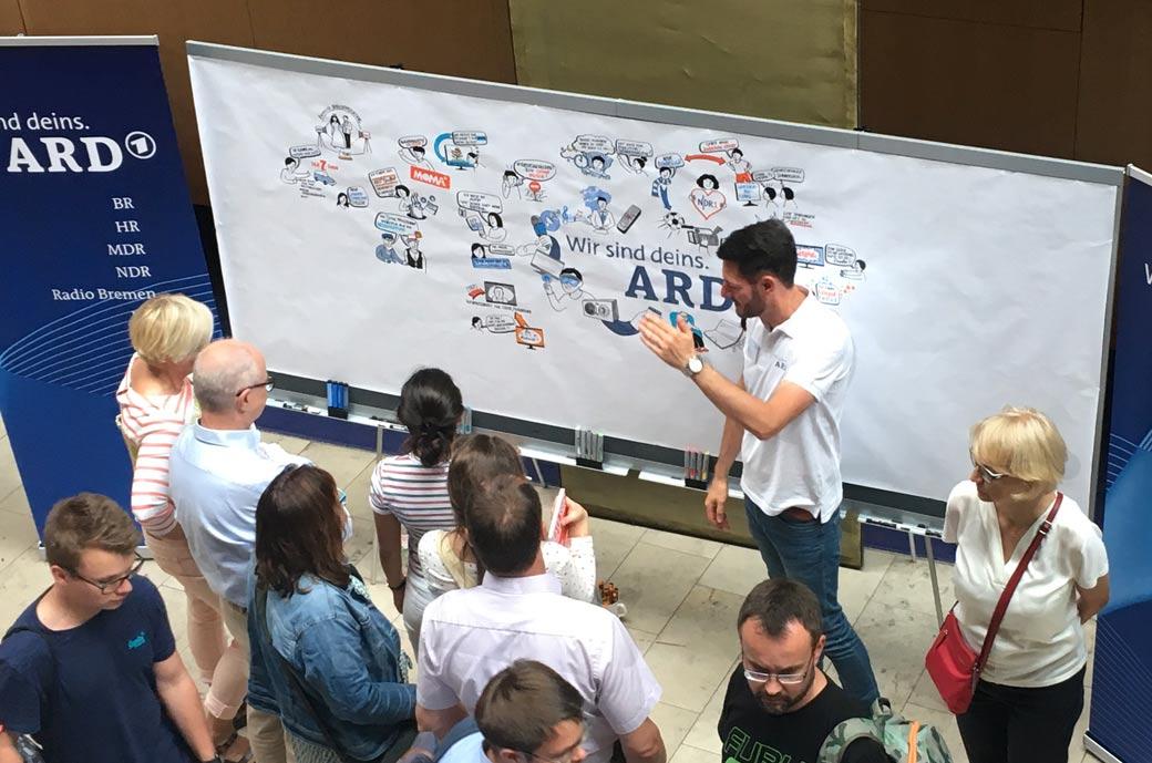 Interactive ARD Gabriele Heinzel Graphic Recording