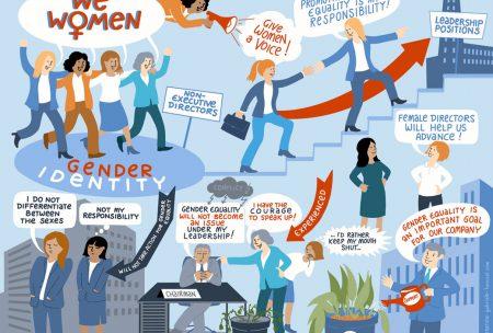 Gabriele Heinzel - Illustration - Gender Equality