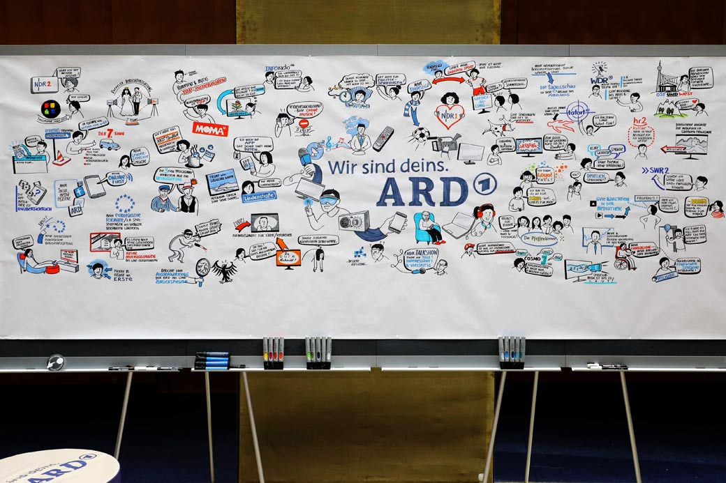 Heinzel Graphic Recording Partizipation ARD