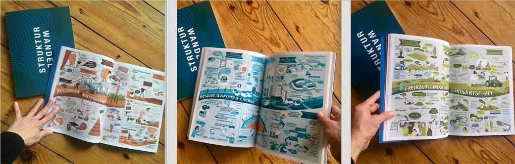 Gabriele Heinzel - Graphic Recording - Thementag