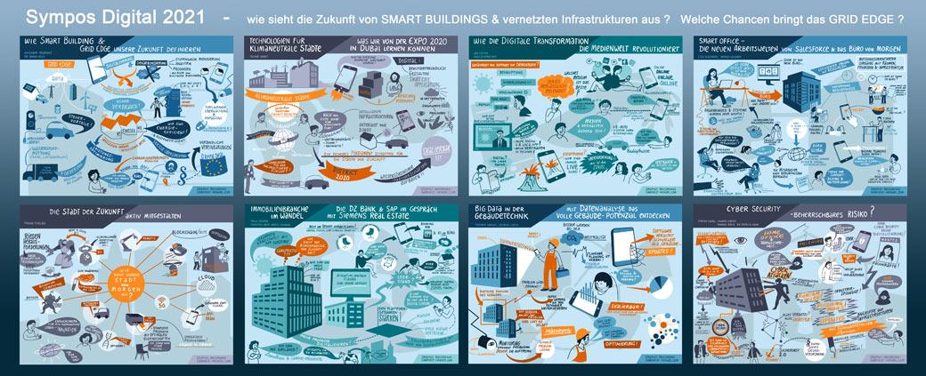Heinzel Remote Graphic Recording Siemens