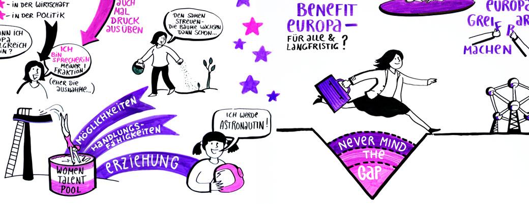Graphic Recording Gabriele Heinzel Konferenzzeichnen