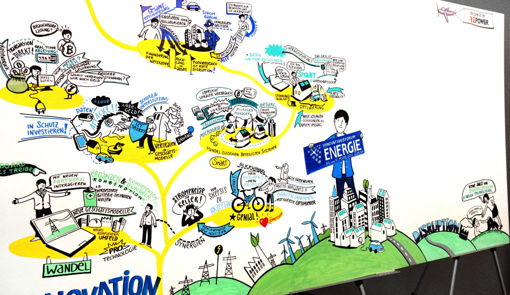 Gabriele Heinzel Graphic Recording Innovationsforum Zürich
