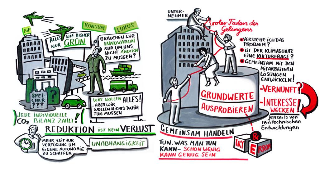 Graphic Recording Heinzel Energiewende