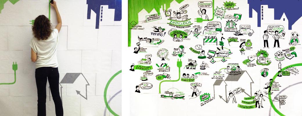 Gabriele Heinzel Konferenz Graphic Recording