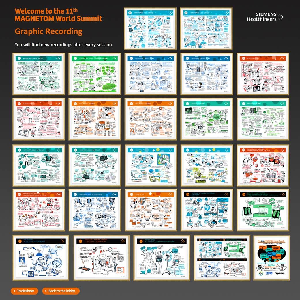Gabriele Heinzel - Online Kongress Siemens analog