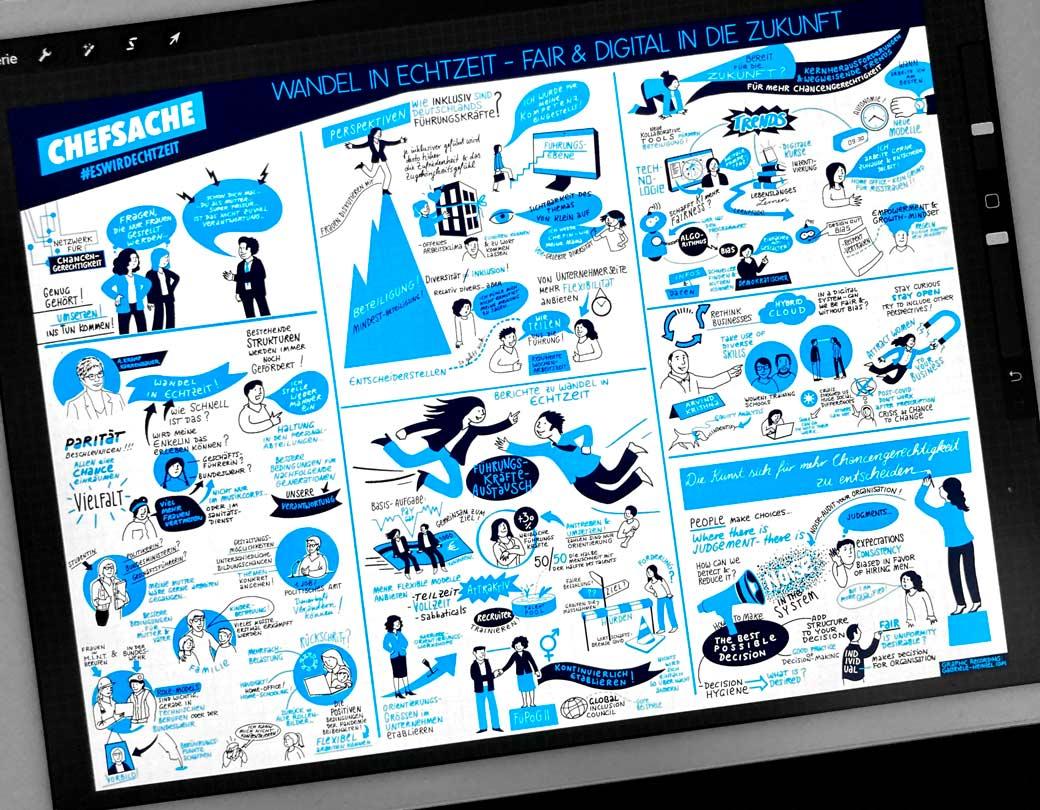 Heinzel RemoteGraphicrecording McKinsey